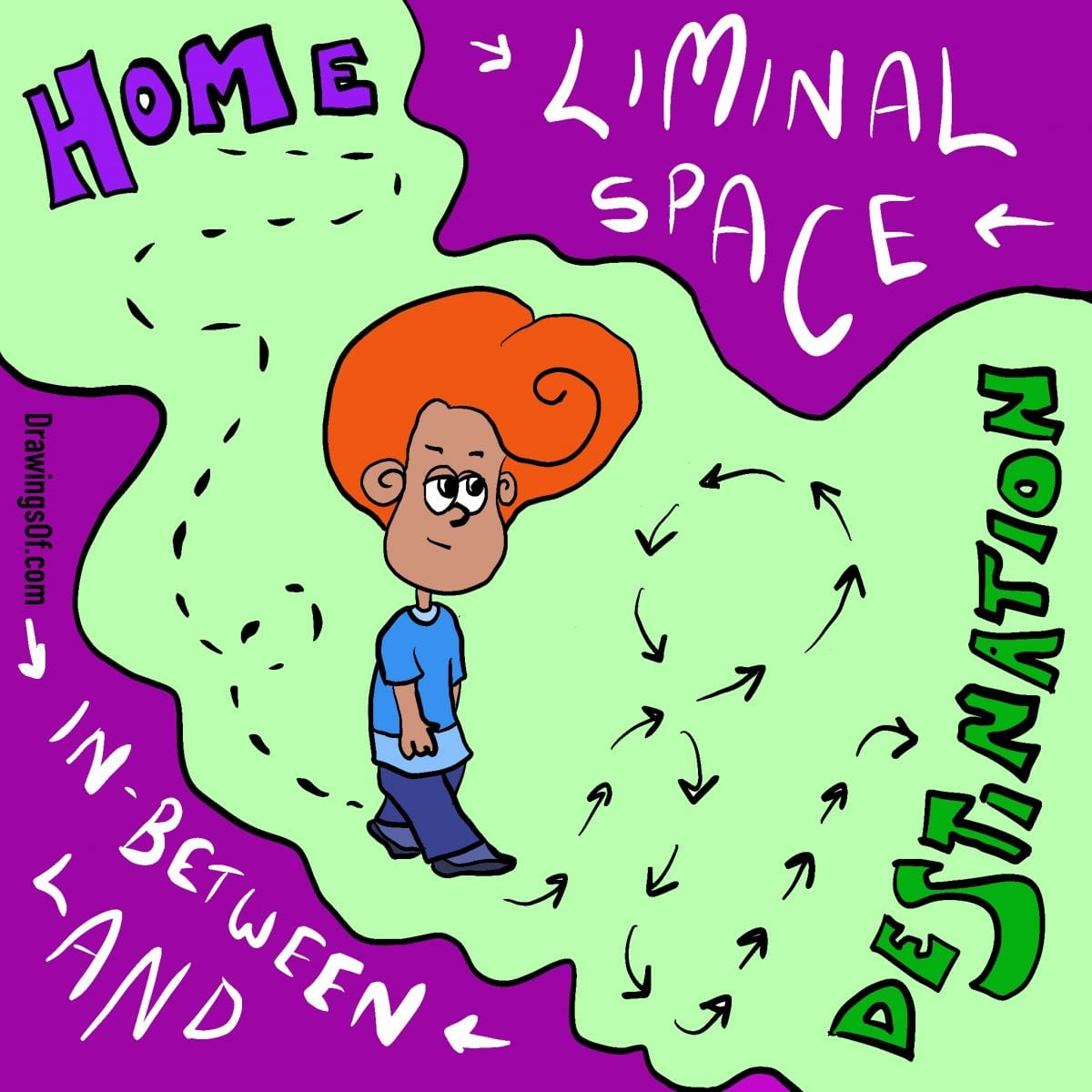 Liminal space definition cartoon lesson about location and travel.